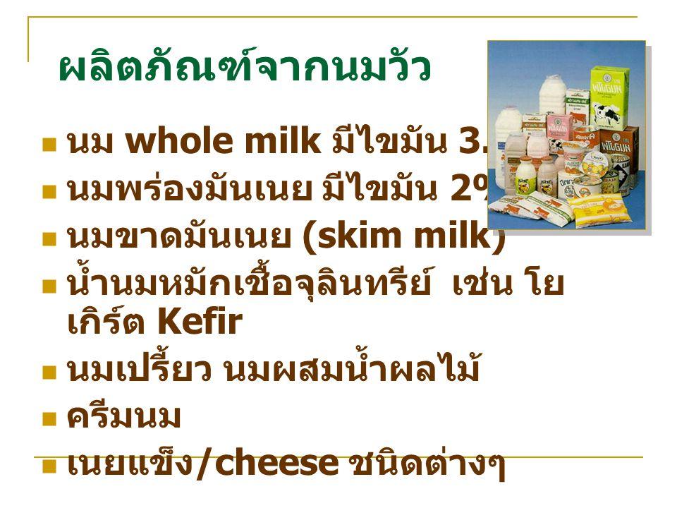 ผลิตภัณฑ์จากนมวัว นม whole milk มีไขมัน 3.5-4%