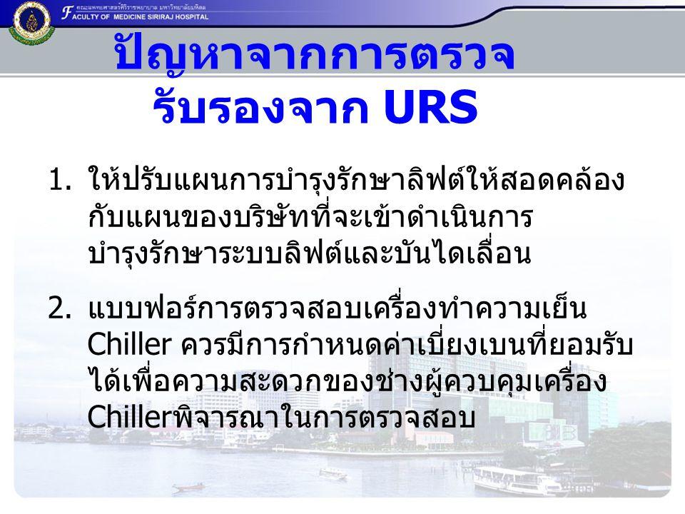 ปัญหาจากการตรวจรับรองจาก URS