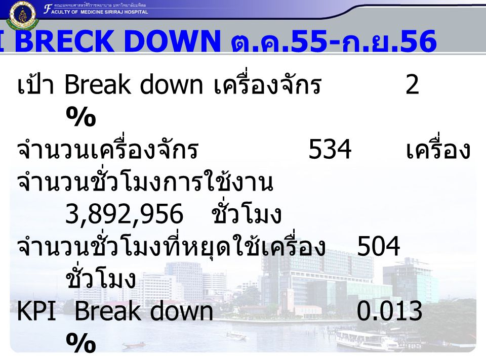 KPI BRECK DOWN ต.ค.55-ก.ย.56 เป้า Break down เครื่องจักร 2 %