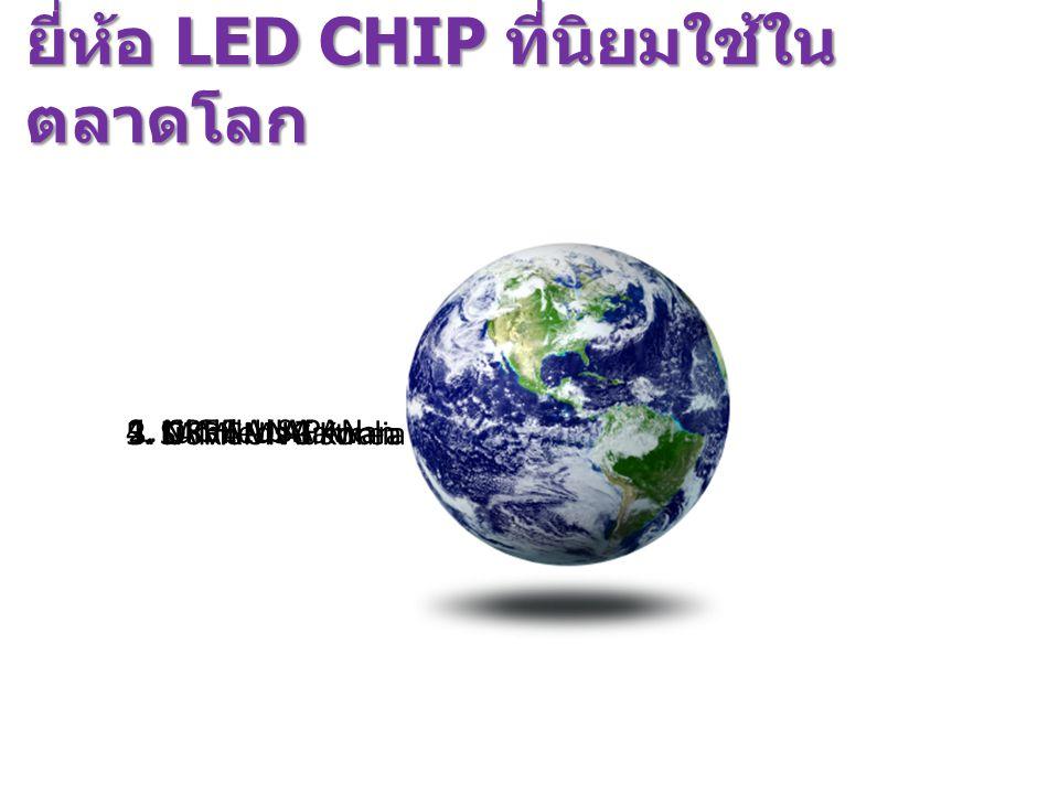 ยี่ห้อ LED CHIP ที่นิยมใช้ในตลาดโลก