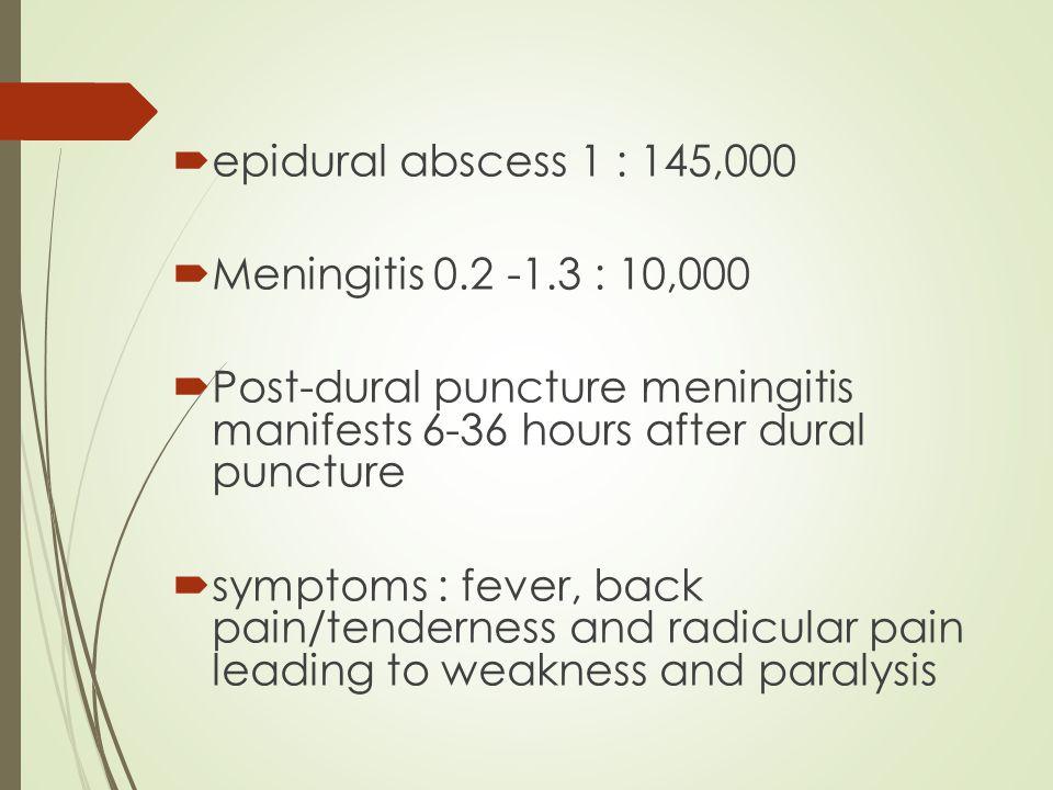 epidural abscess 1 : 145,000 Meningitis 0.2 -1.3 : 10,000