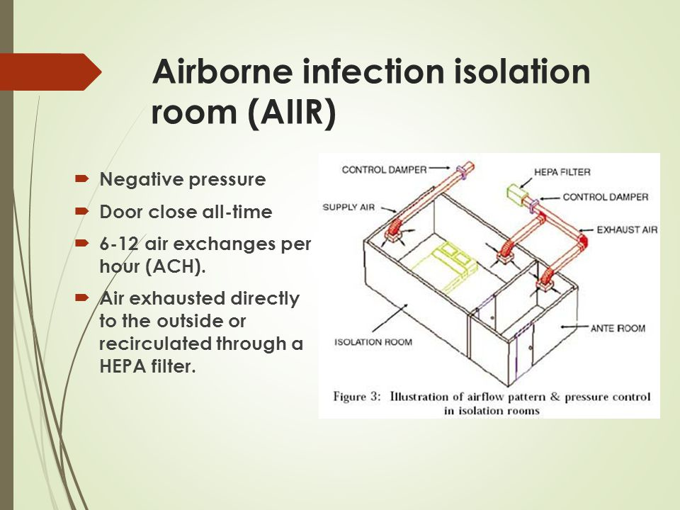 Airborne infection isolation room (AIIR)