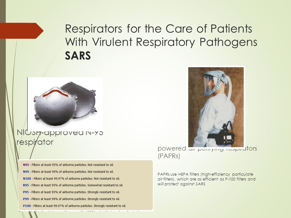 Respirators for the Care of Patients With Virulent Respiratory Pathogens SARS
