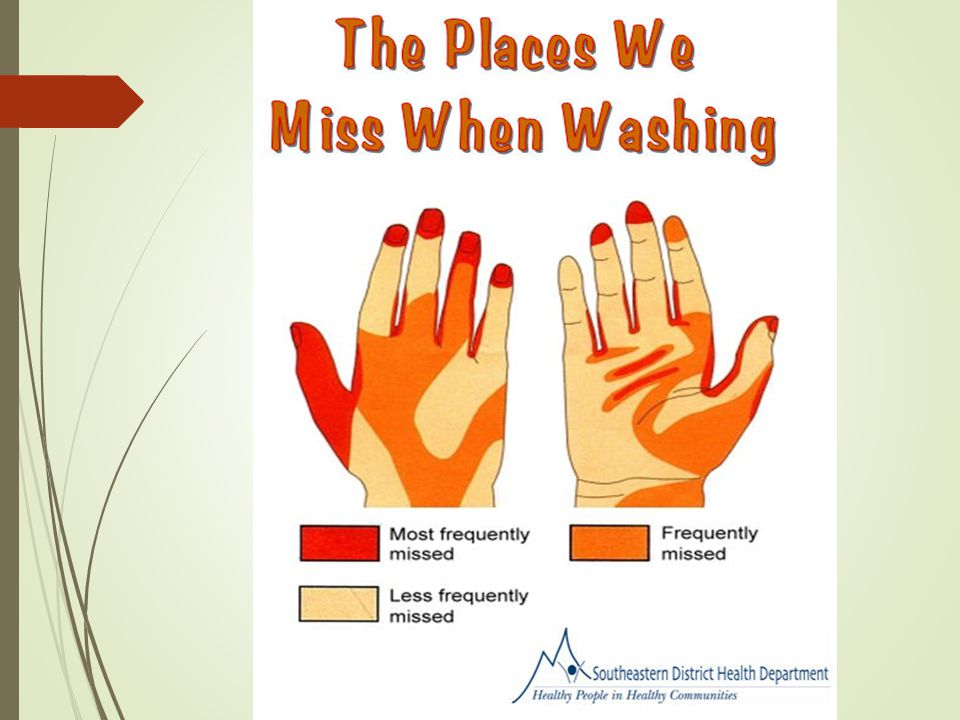You will see the picture that the red and orange areas are most frequently missed during hand washing.