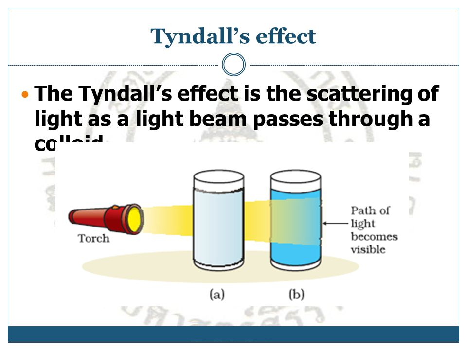Tyndall's effect The Tyndall's effect is the scattering of light as a light beam passes through a colloid.