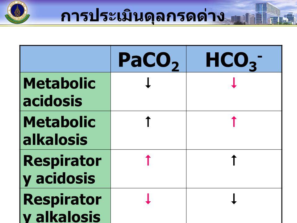 PaCO2 HCO3- การประเมินดุลกรดด่าง Metabolic acidosis 