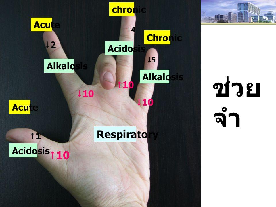 ช่วยจำ Respiratory 10 chronic Acute Chronic 2 Acidosis Alkalosis