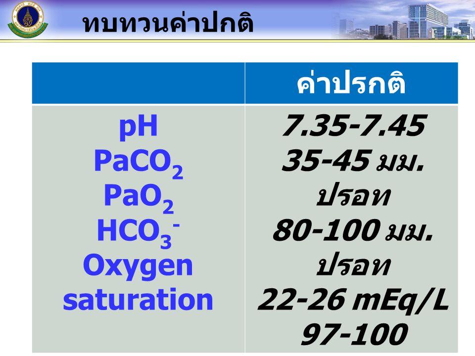 ค่าปรกติ pH PaCO2 PaO2 HCO3- Oxygen saturation 7.35-7.45 35-45 มม.ปรอท