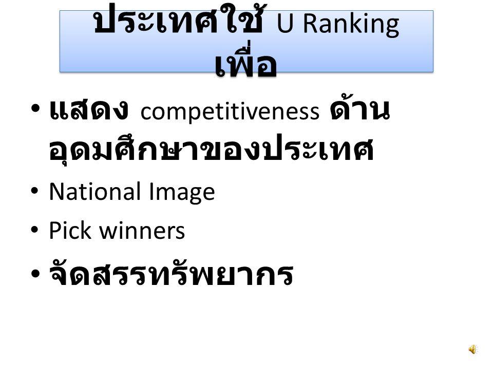 ประเทศใช้ U Ranking เพื่อ
