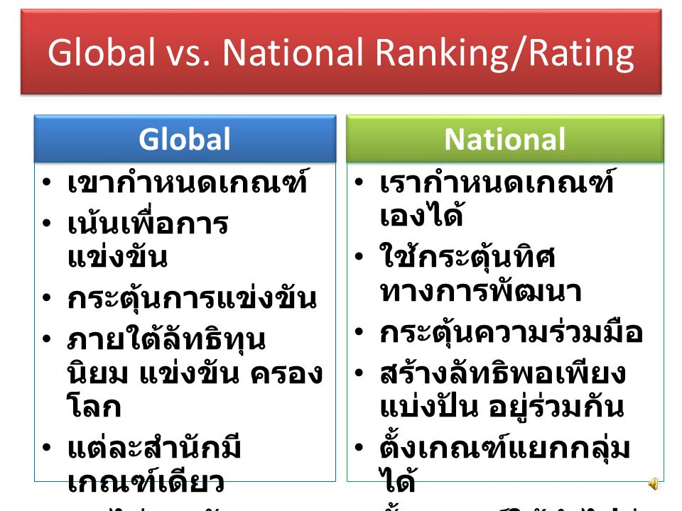 Global vs. National Ranking/Rating