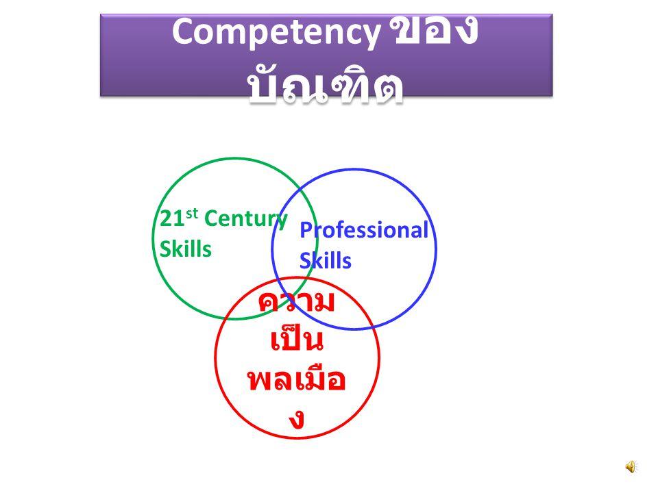 Competency ของบัณฑิต ความเป็น พลเมือง 21st Century Professional Skills