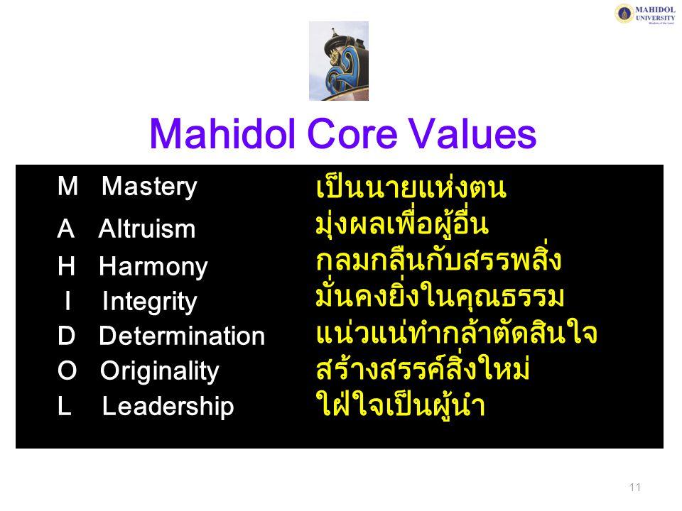 Mahidol Core Values เป็นนายแห่งตน มุ่งผลเพื่อผู้อื่น
