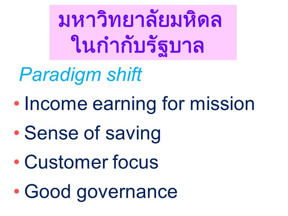 มหาวิทยาลัยมหิดล ในกำกับรัฐบาล Paradigm shift
