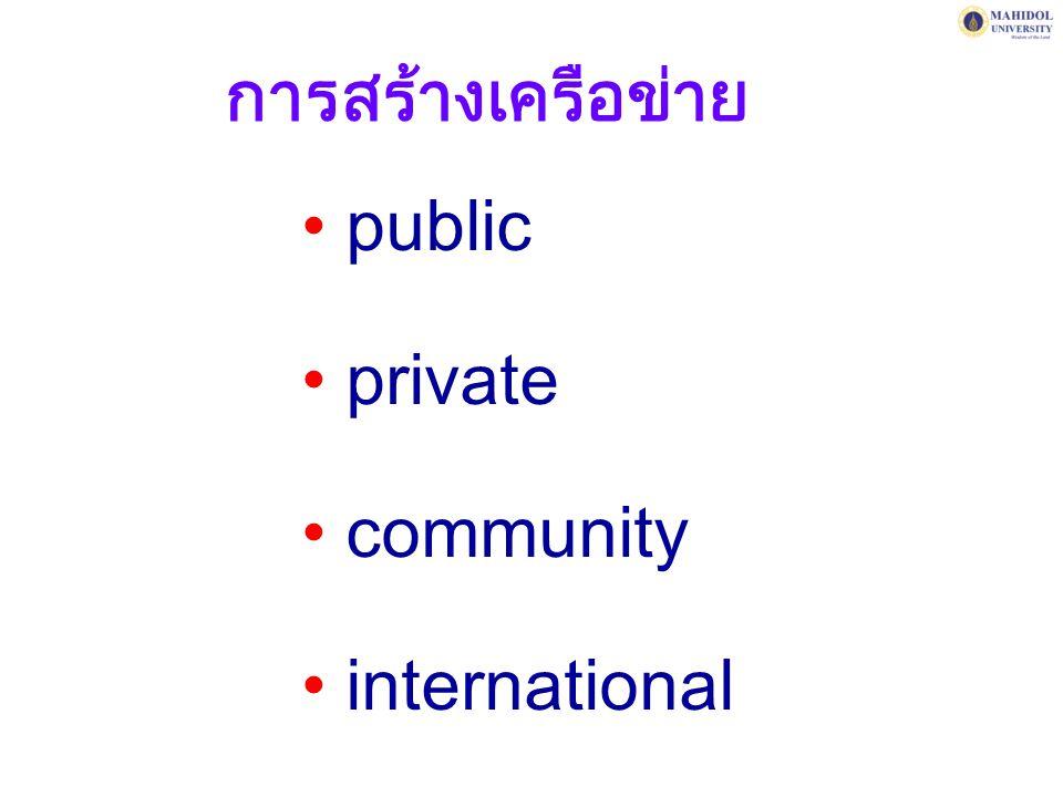 การสร้างเครือข่าย public private community international