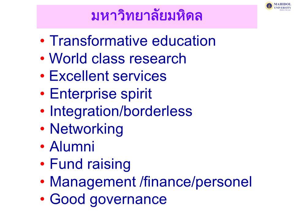มหาวิทยาลัยมหิดล Transformative education. World class research. Excellent services. Enterprise spirit.