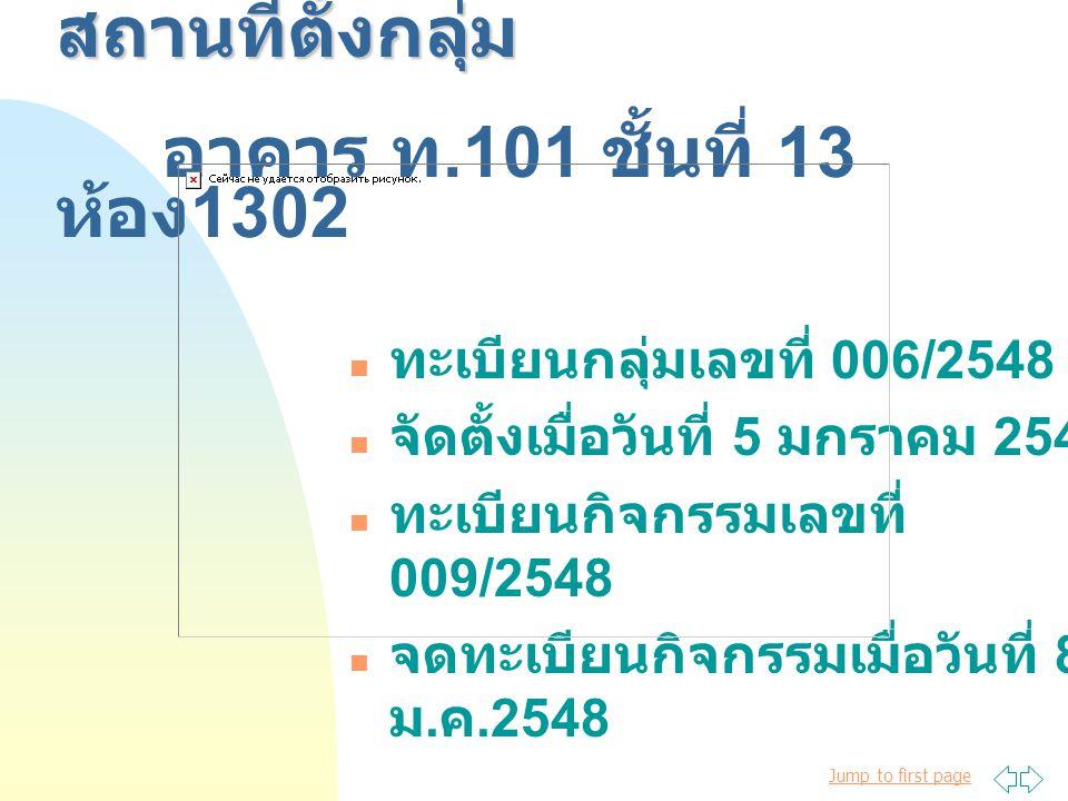 สถานที่ตั้งกลุ่ม อาคาร ท.101 ชั้นที่ 13 ห้อง1302