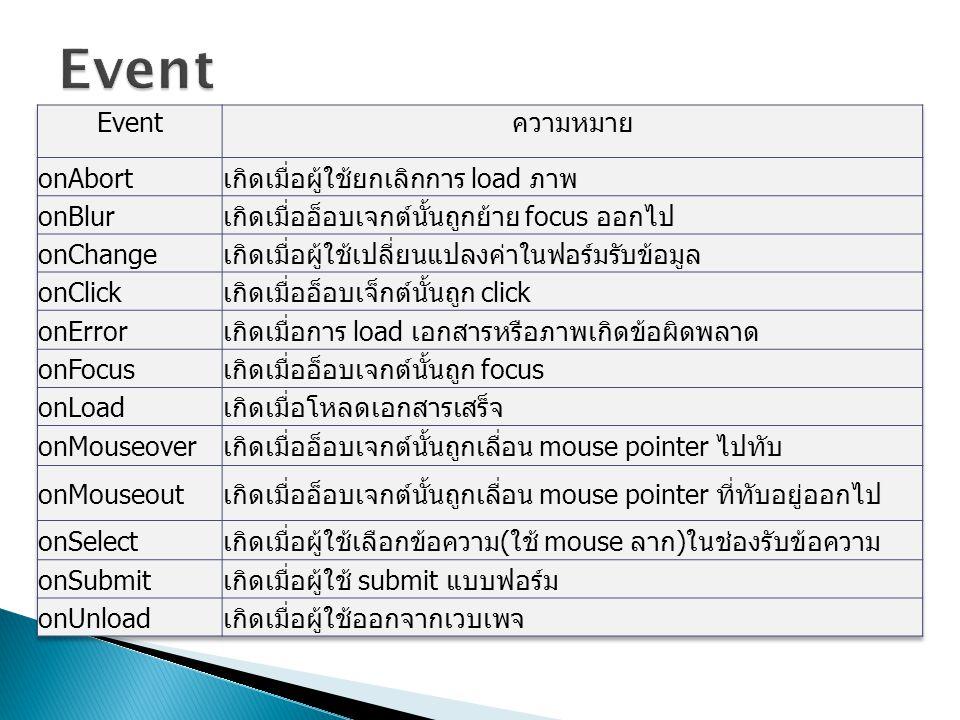 Event Event ความหมาย onAbort เกิดเมื่อผู้ใช้ยกเลิกการ load ภาพ onBlur