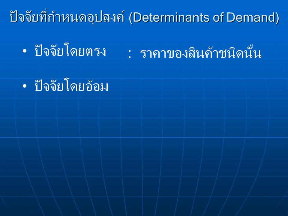 ปัจจัยที่กำหนดอุปสงค์ (Determinants of Demand)