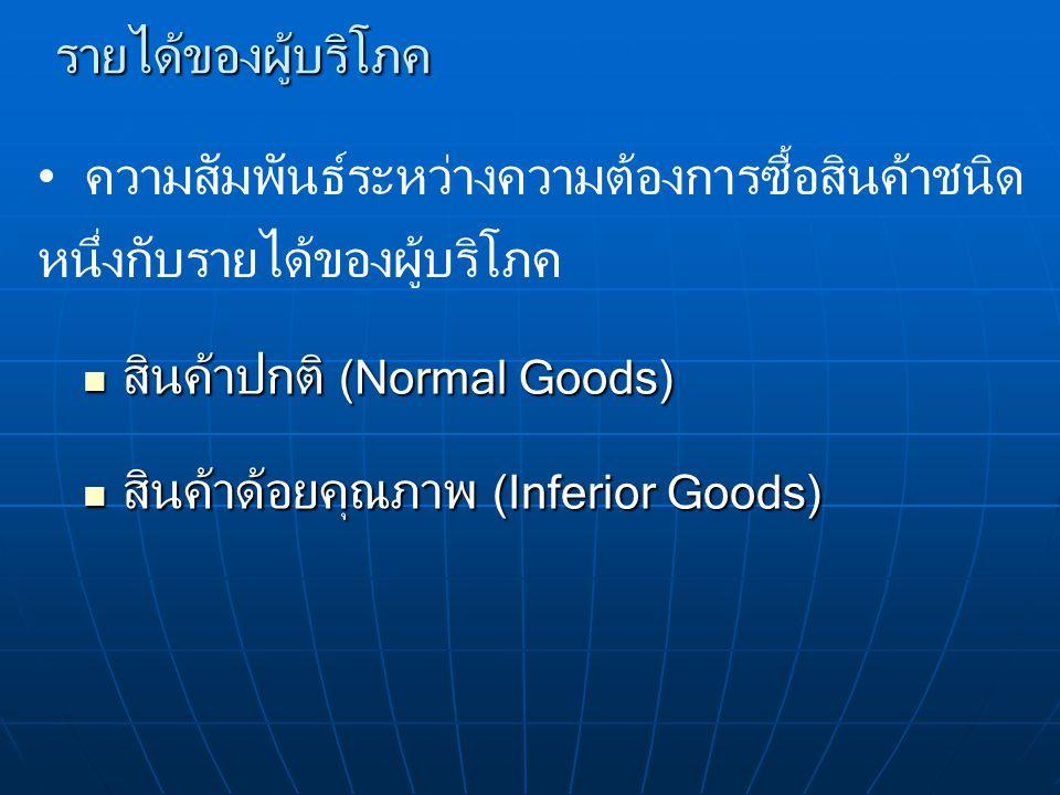 รายได้ของผู้บริโภค ความสัมพันธ์ระหว่างความต้องการซื้อสินค้าชนิด หนึ่งกับรายได้ของผู้บริโภค. สินค้าปกติ (Normal Goods)