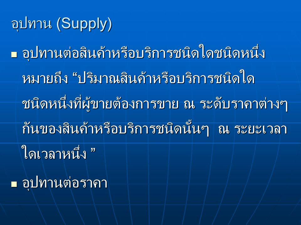 อุปทาน (Supply)