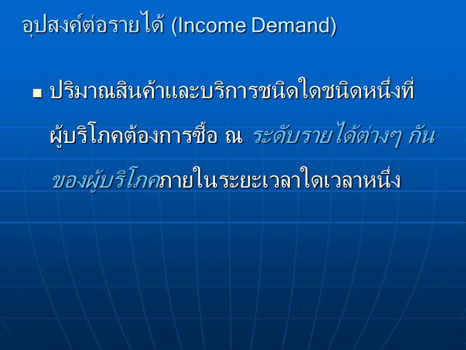 อุปสงค์ต่อรายได้ (Income Demand)
