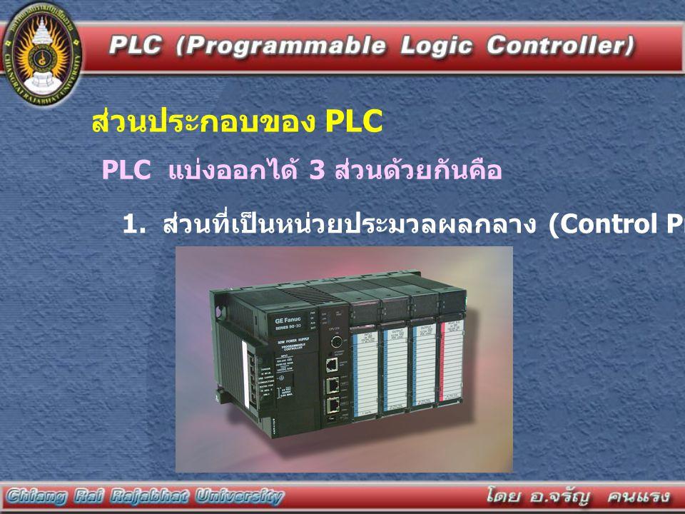 ส่วนประกอบของ PLC PLC แบ่งออกได้ 3 ส่วนด้วยกันคือ
