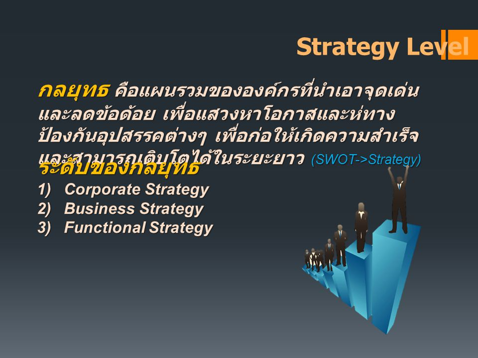 Strategy Level