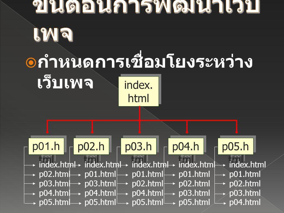 ขั้นตอนการพัฒนาเว็บเพจ