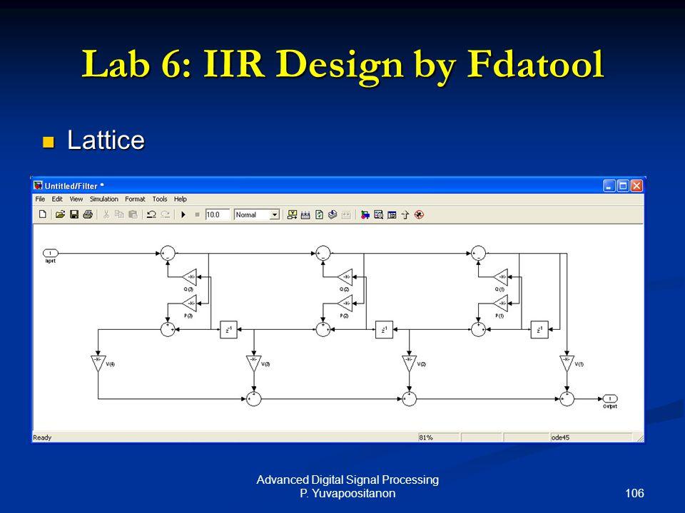 Lab 6: IIR Design by Fdatool