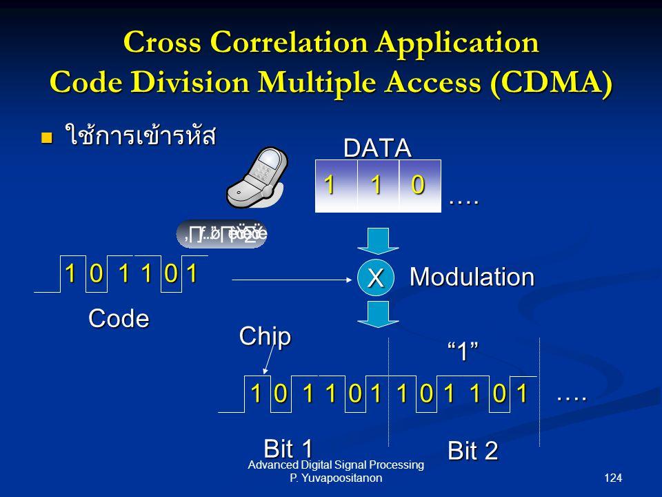 Cross Correlation Application Code Division Multiple Access (CDMA)