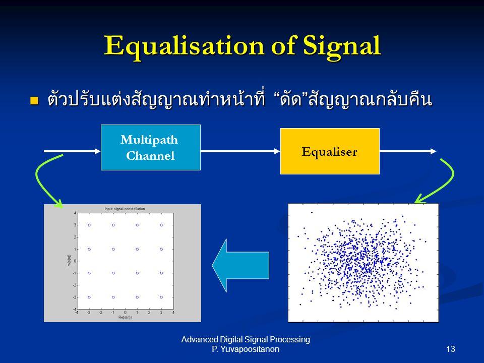 Equalisation of Signal