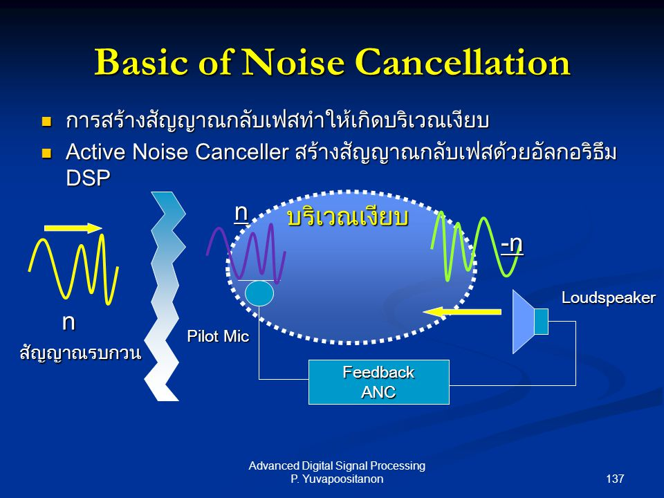 Basic of Noise Cancellation