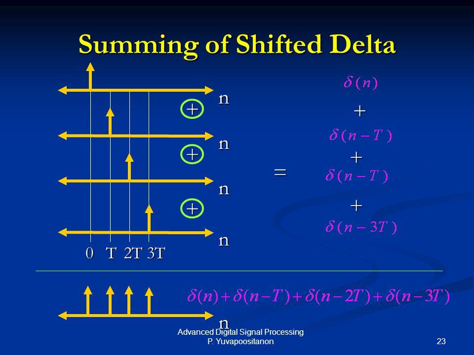 Summing of Shifted Delta