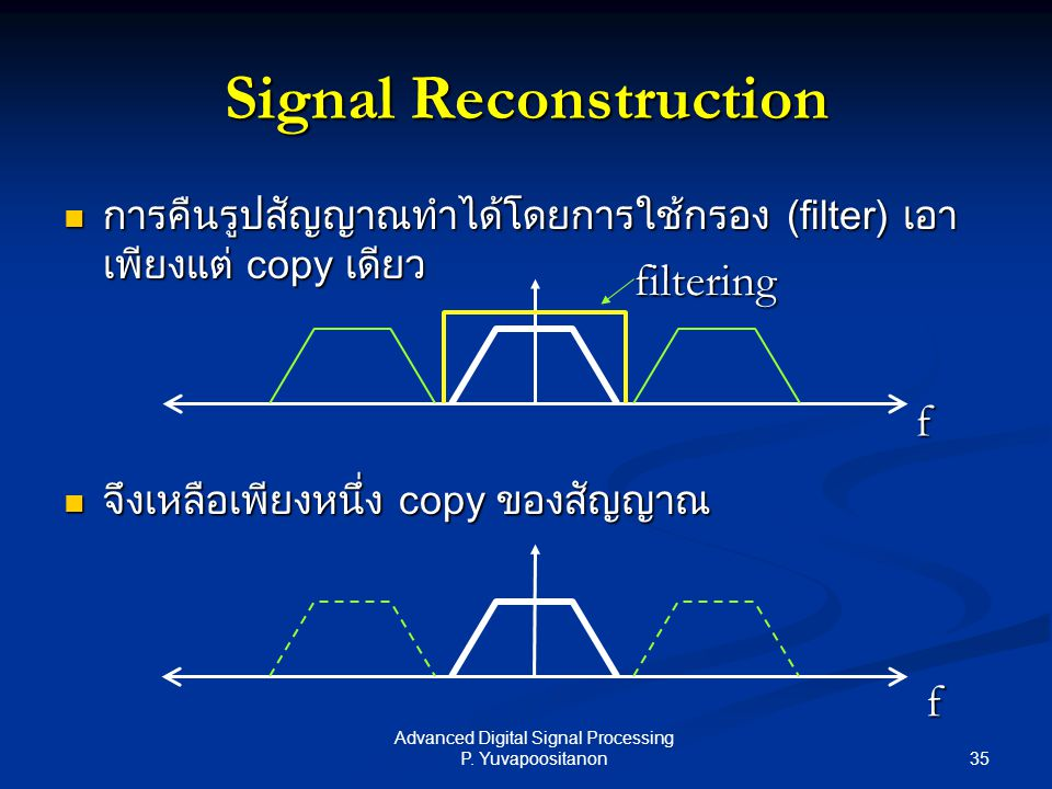 Signal Reconstruction