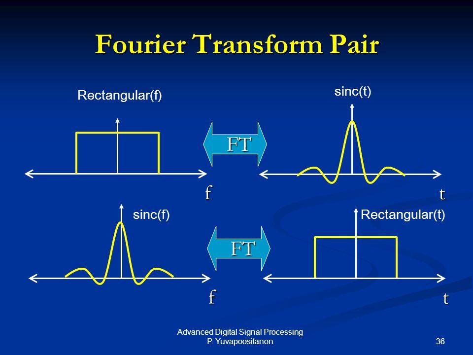 Fourier Transform Pair