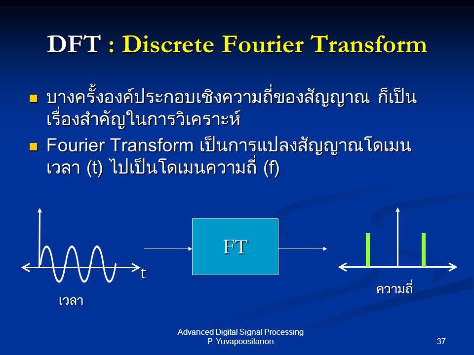 DFT : Discrete Fourier Transform