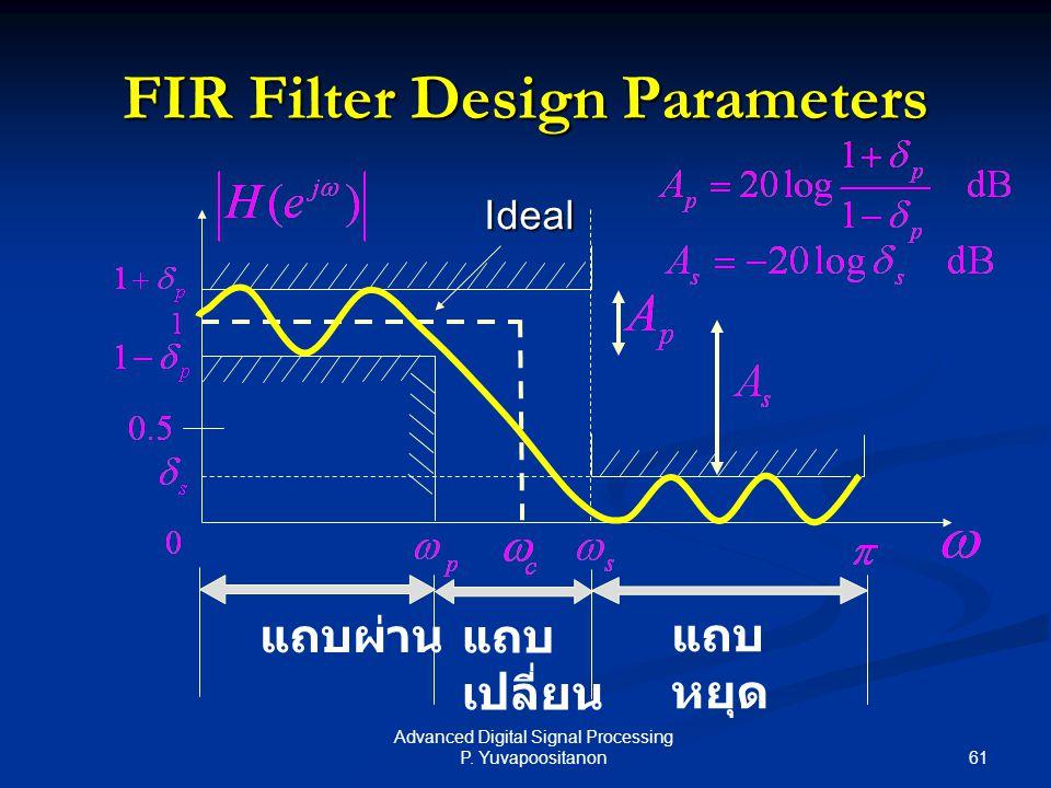 FIR Filter Design Parameters