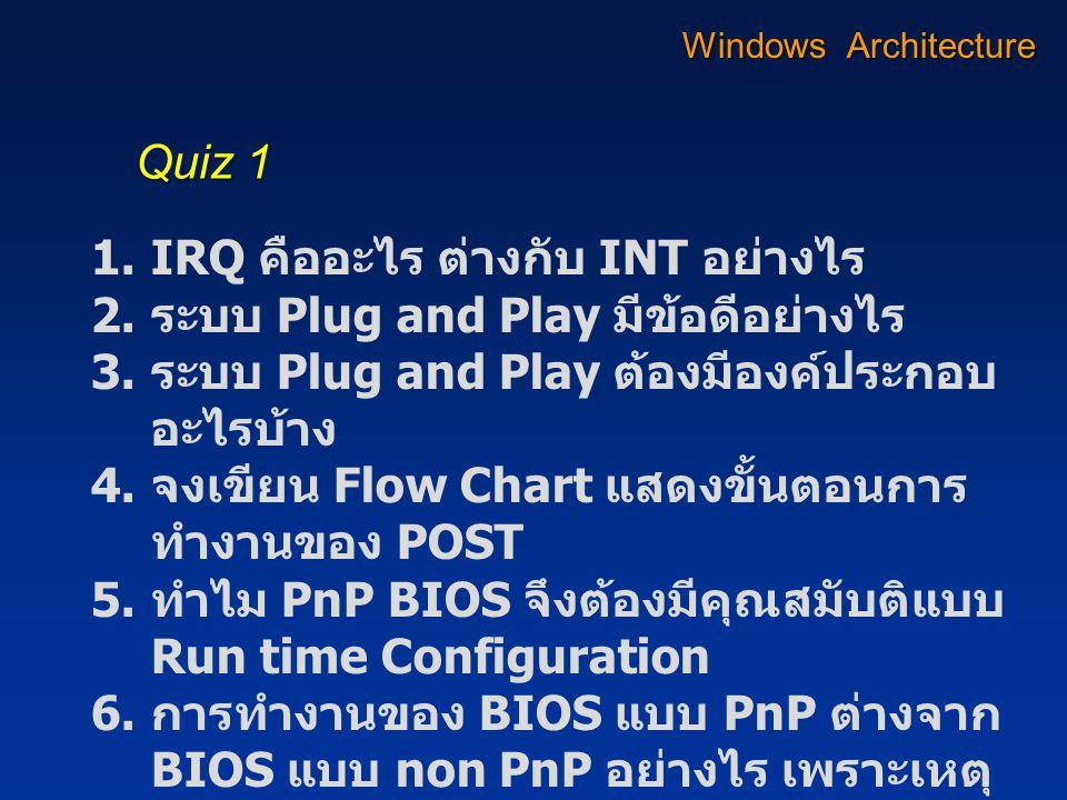 IRQ คืออะไร ต่างกับ INT อย่างไร ระบบ Plug and Play มีข้อดีอย่างไร