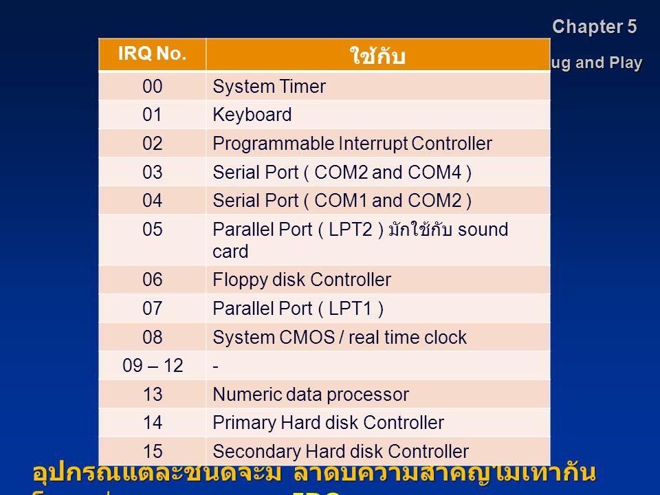 อุปกรณ์แต่ละชนิดจะมี ลำดับความสำคัญไม่เท่ากัน โดยแบ่งตามหมายเลข IRQ