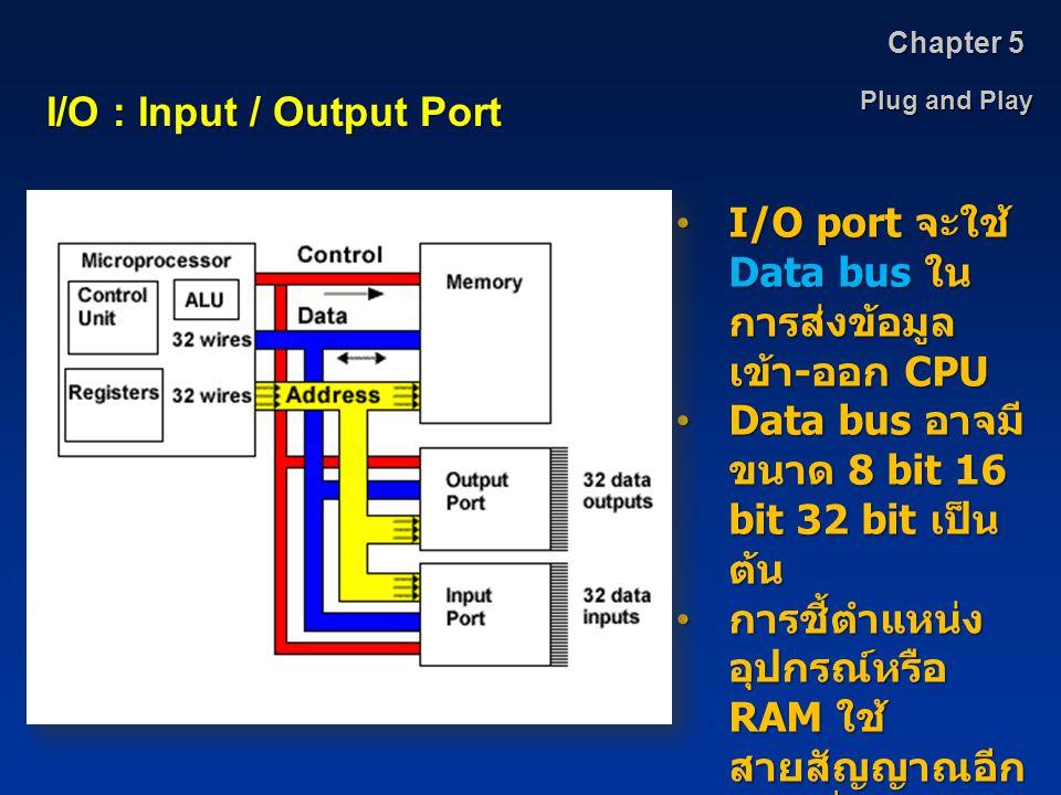 I/O : Input / Output Port