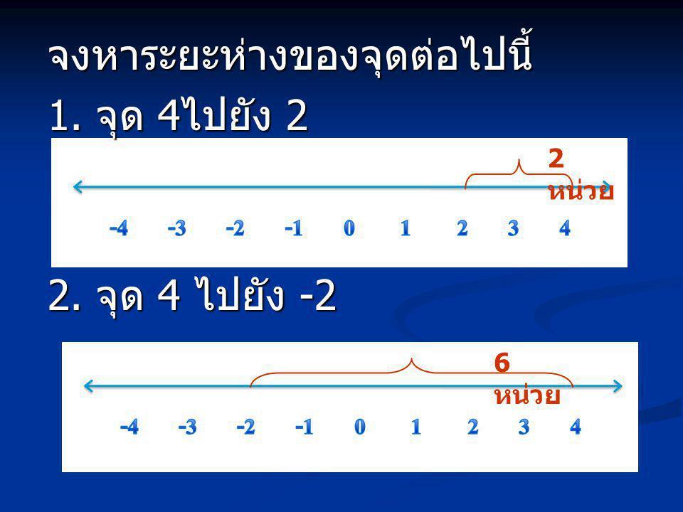 จงหาระยะห่างของจุดต่อไปนี้ 1. จุด 4ไปยัง 2 2. จุด 4 ไปยัง -2