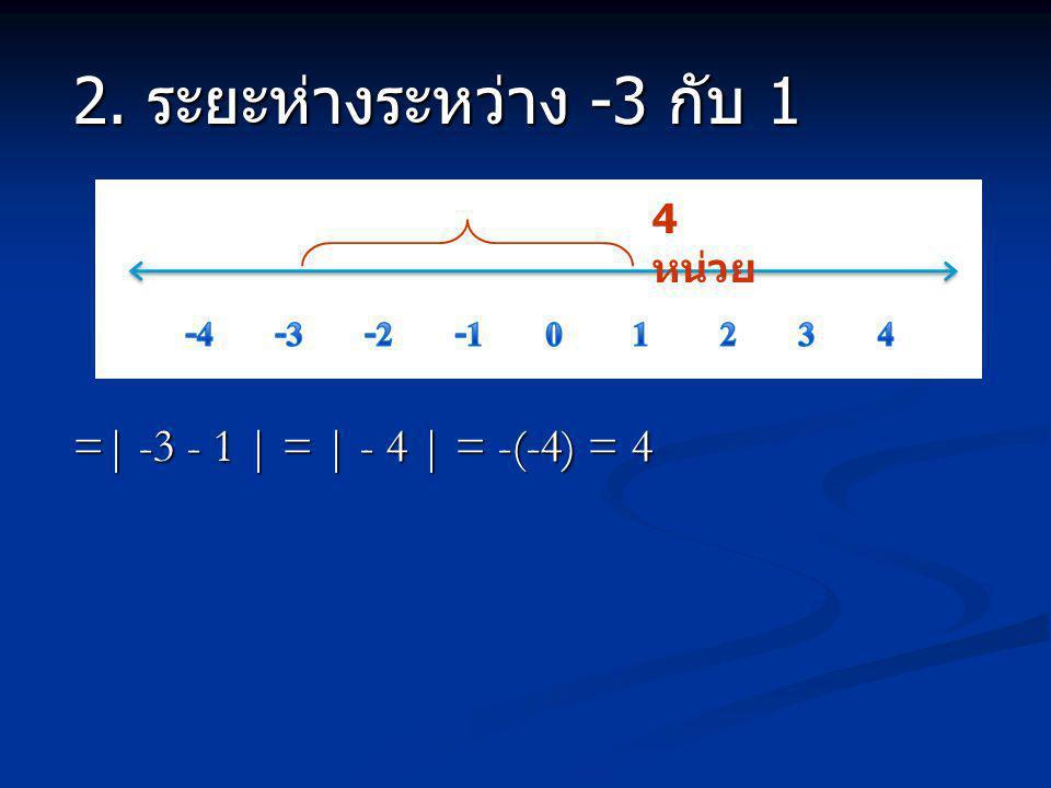 2. ระยะห่างระหว่าง -3 กับ 1 =| -3 - 1 | = | - 4 | = -(-4) = 4 4 หน่วย