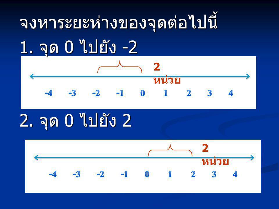 จงหาระยะห่างของจุดต่อไปนี้ 1. จุด 0 ไปยัง -2 2. จุด 0 ไปยัง 2