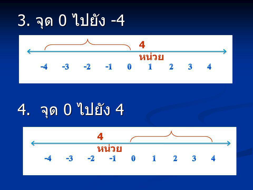 3. จุด 0 ไปยัง -4 4. จุด 0 ไปยัง 4 4 หน่วย 4 หน่วย