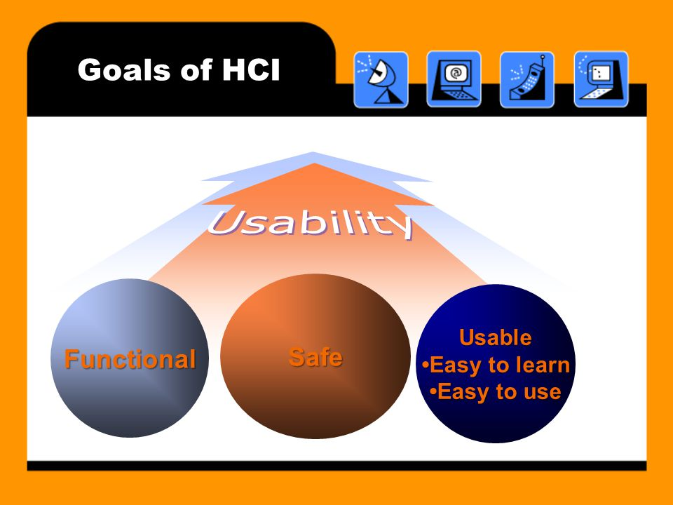 Usability Goals of HCI Safe Functional Usable •Easy to learn
