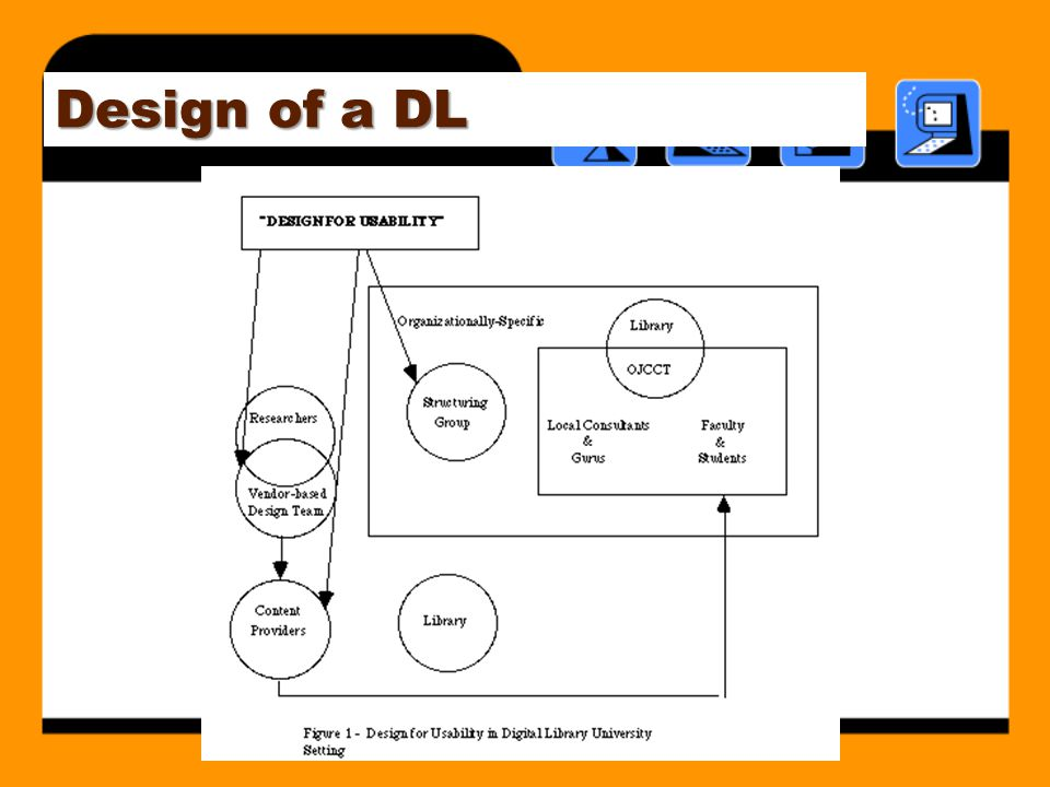 Design of a DL