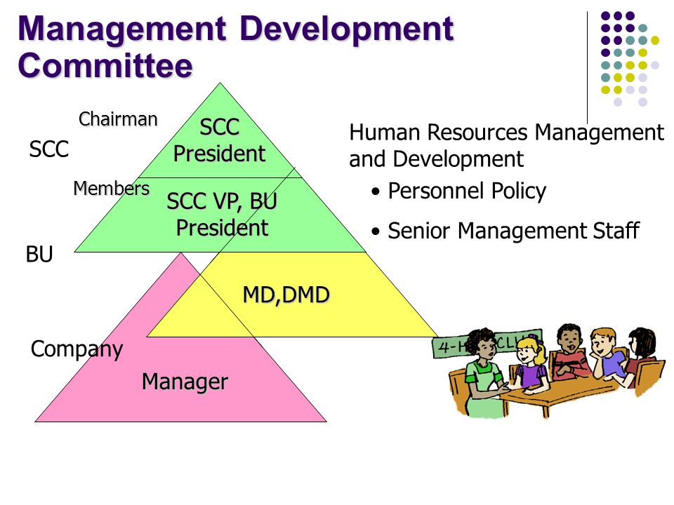 Management Development Committee