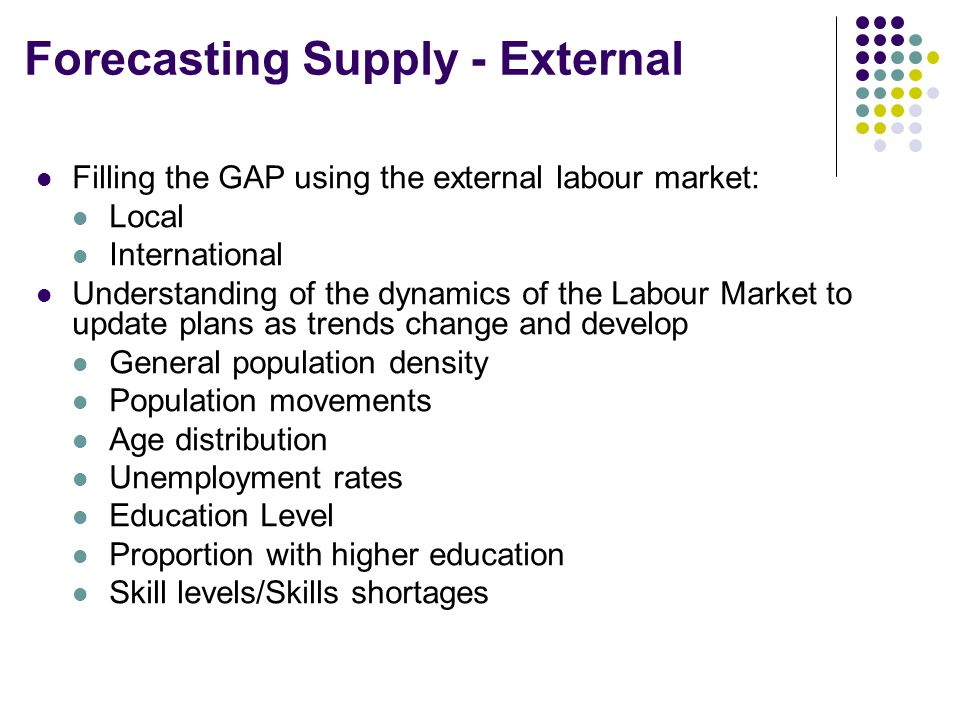 Forecasting Supply - External