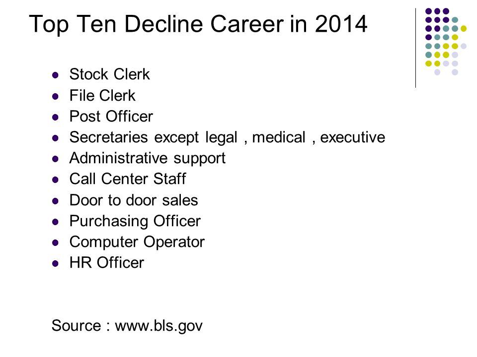 Top Ten Decline Career in 2014