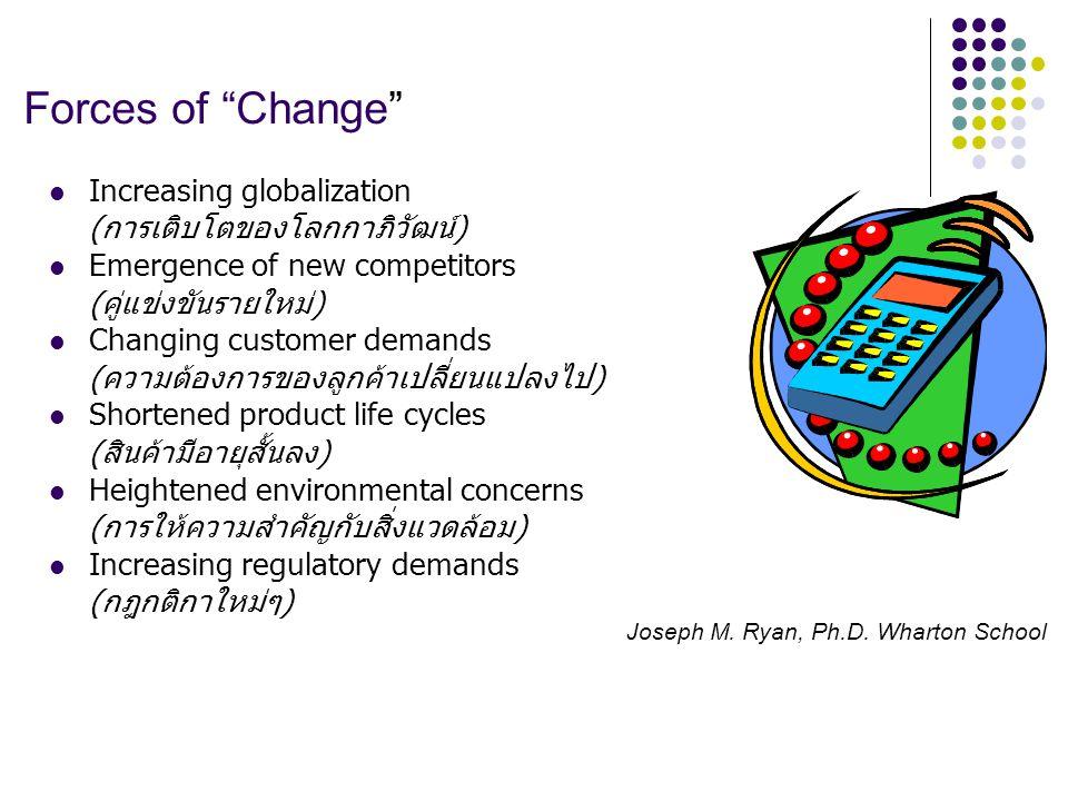 Forces of Change Increasing globalization (การเติบโตของโลกกาภิวัฒน์)